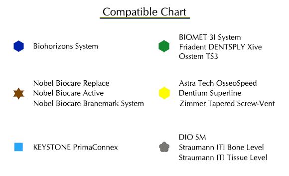 proimages/Screwdriver-Compatible_chart.jpg