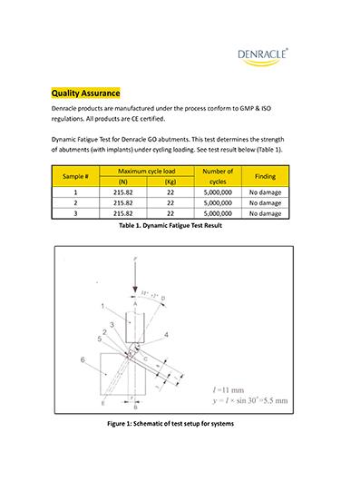 Denracle Quality Assurance - fatigue